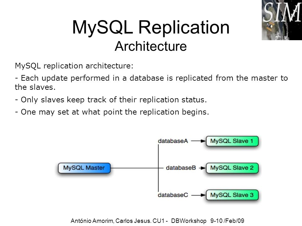 MySQL Replication Architecture MySQL replication architecture: