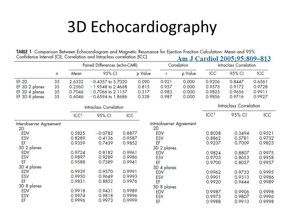 3D Echocardiography Am J Cardiol 2005;95:809–813