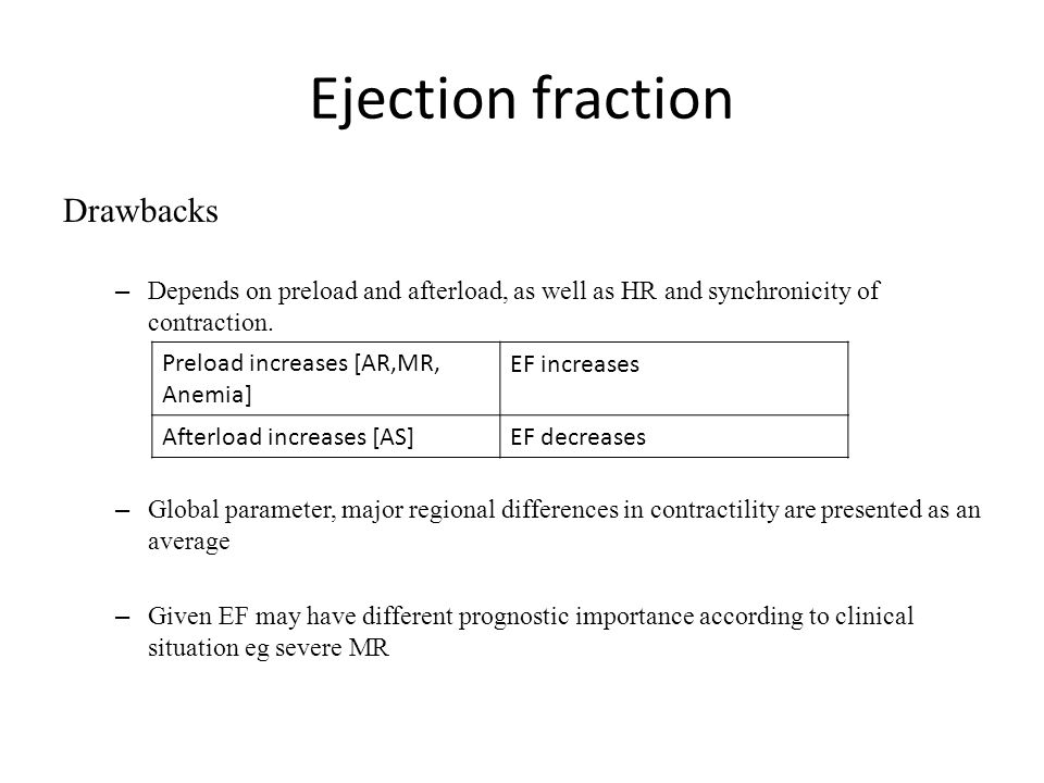 Ejection fraction Drawbacks