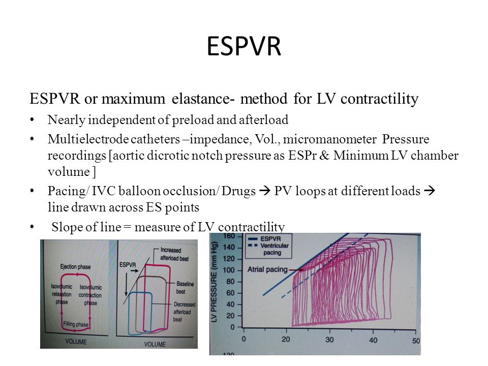 ESPVR ESPVR or maximum elastance- method for LV contractility