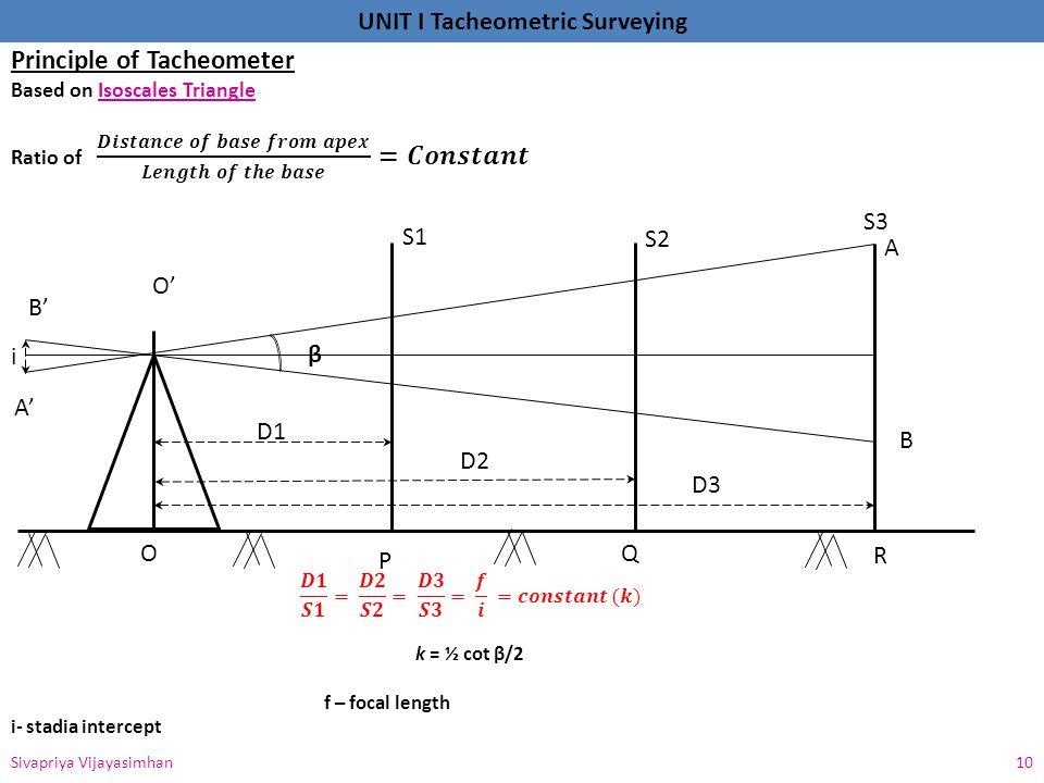 Principle of Tacheometer