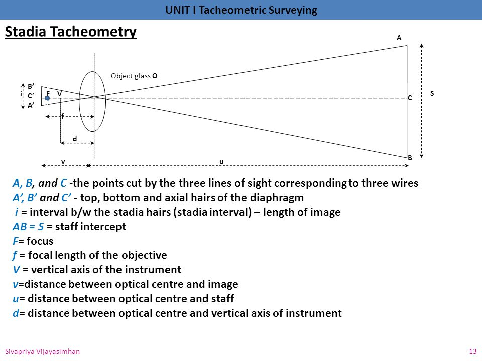 Stadia Tacheometry A. Object glass O. B' C' A' i. F V. S. C. }} f. d. B. v. u.
