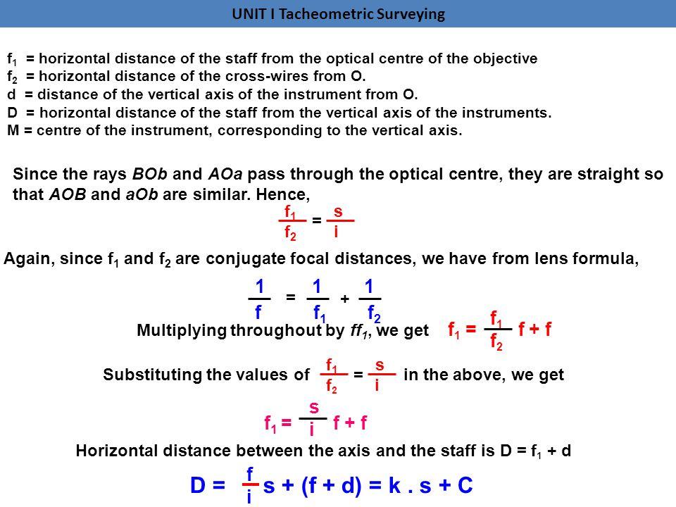 D = s + (f + d) = k . s + C 1 1 1 f f1 f2 f1 f2 s i f1 = f + f f i