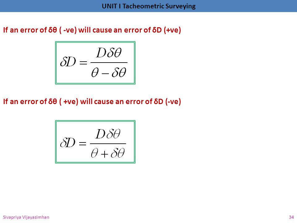 If an error of δθ ( -ve) will cause an error of δD (+ve) If an error of δθ ( +ve) will cause an error of δD (-ve)