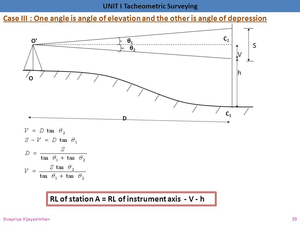 RL of station A = RL of instrument axis - V - h