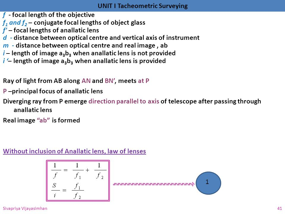 f - focal length of the objective f1 and f2 – conjugate focal lengths of object glass f – focal lengths of anallatic lens d - distance between optical centre and vertical axis of instrument m - distance between optical centre and real image , ab i – length of image a3b3 when anallatic lens is not provided i '– length of image a3b3 when anallatic lens is provided Ray of light from AB along AN and BN', meets at P P –principal focus of anallatic lens Diverging ray from P emerge direction parallel to axis of telescope after passing through anallatic lens Real image ab is formed Without inclusion of Anallatic lens, law of lenses