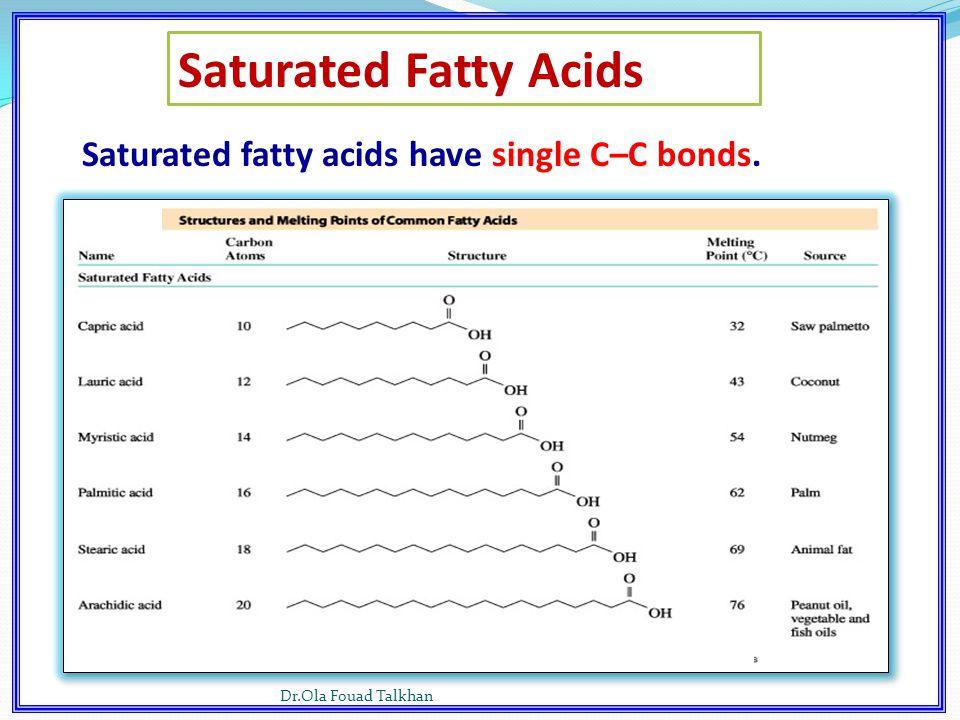 Saturated Fatty Acids Saturated fatty acids have single C–C bonds.