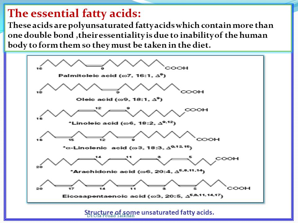 Structure of some unsaturated fatty acids.