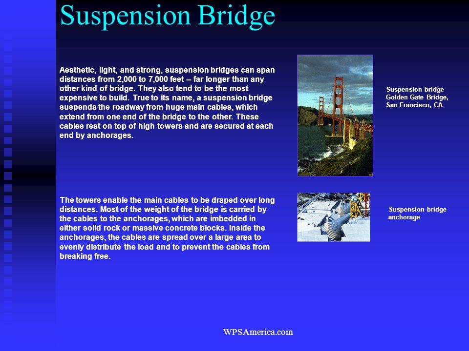 Suspension Bridge WPSAmerica.com