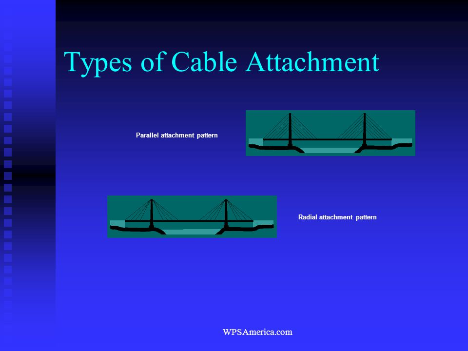 Types of Cable Attachment