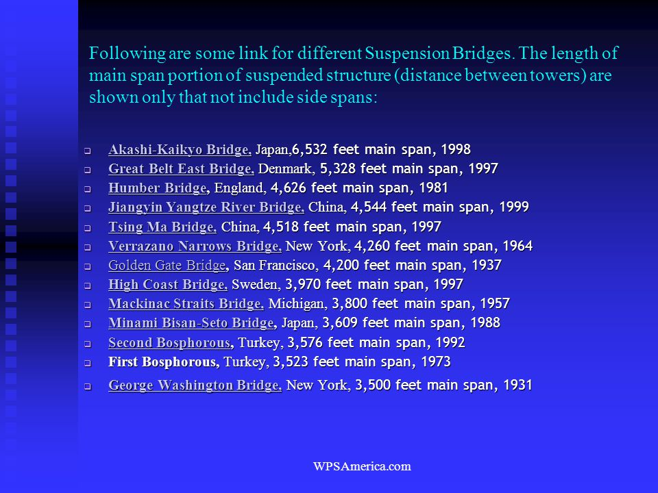 Following are some link for different Suspension Bridges