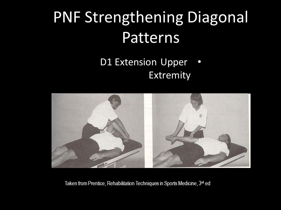 PNF Strengthening Diagonal Patterns