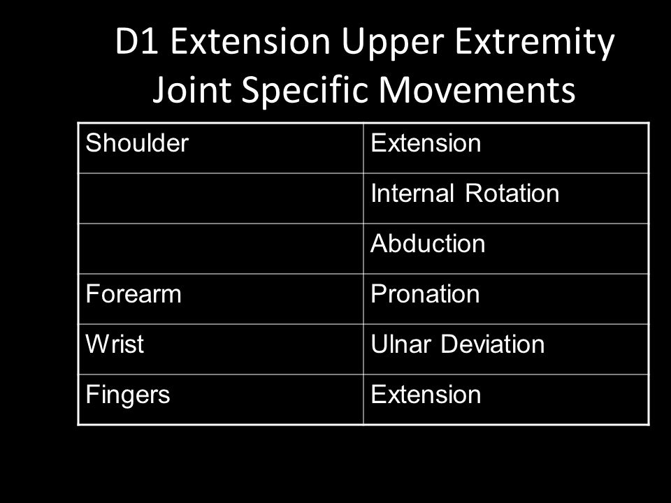 D1 Extension Upper Extremity Joint Specific Movements