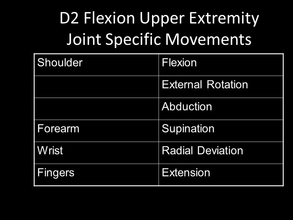 D2 Flexion Upper Extremity Joint Specific Movements