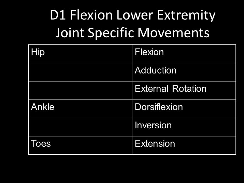 D1 Flexion Lower Extremity Joint Specific Movements