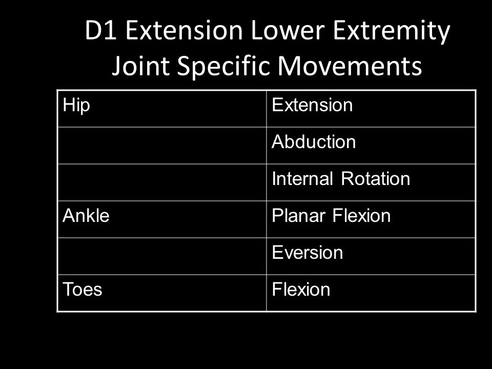 D1 Extension Lower Extremity Joint Specific Movements