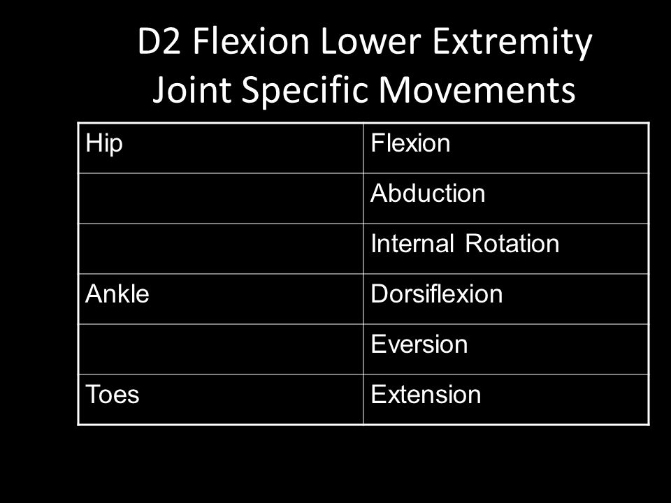 D2 Flexion Lower Extremity Joint Specific Movements