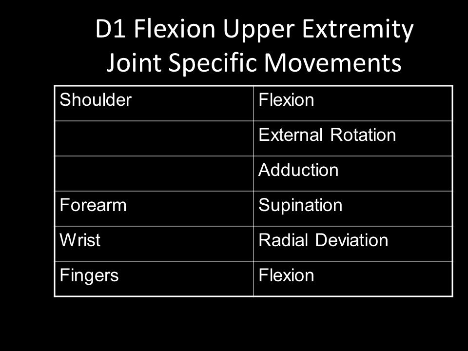 D1 Flexion Upper Extremity Joint Specific Movements