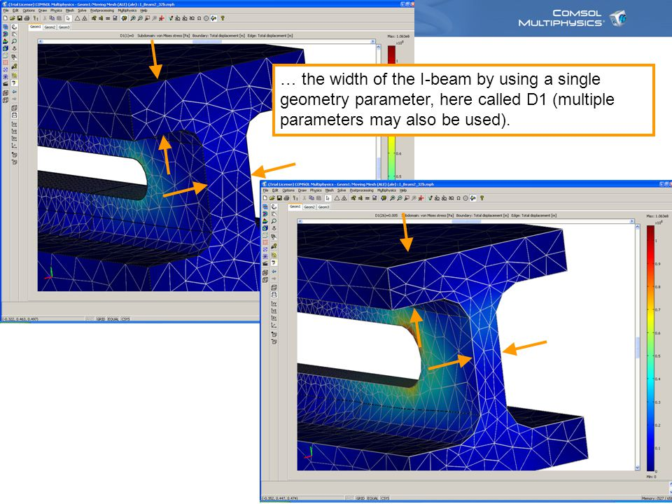 … the width of the I-beam by using a single geometry parameter, here called D1 (multiple parameters may also be used).