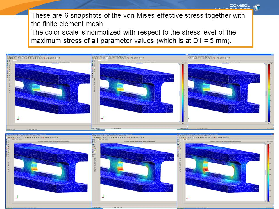 These are 6 snapshots of the von-Mises effective stress together with the finite element mesh.
