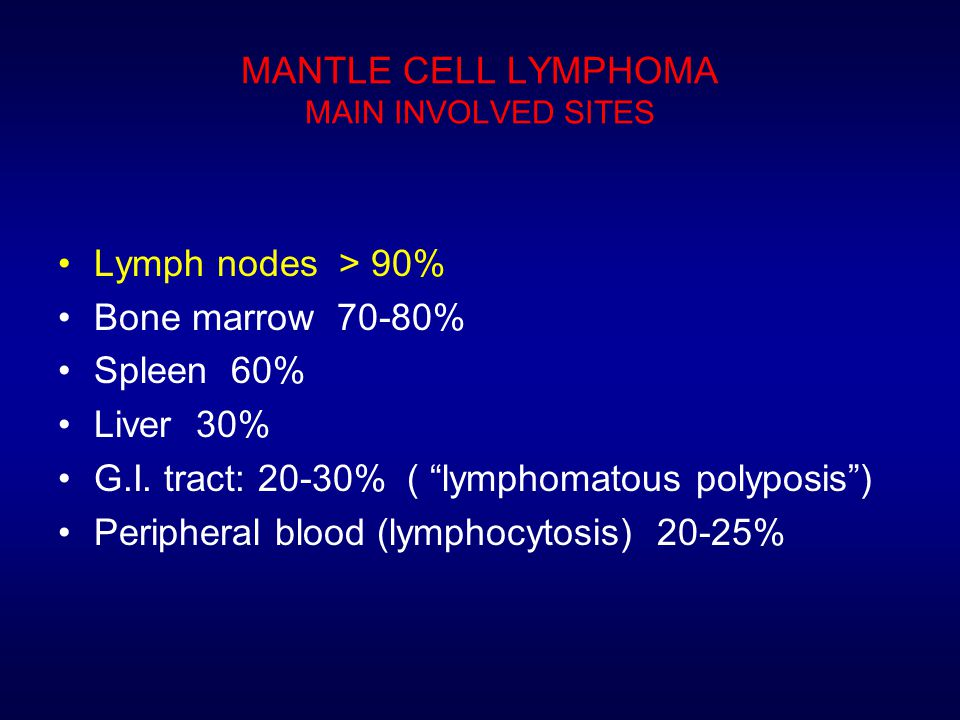 MANTLE CELL LYMPHOMA MAIN INVOLVED SITES
