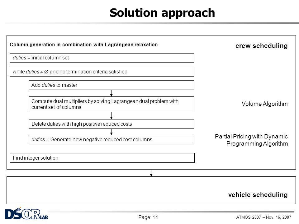 Solution approach crew scheduling vehicle scheduling Volume Algorithm