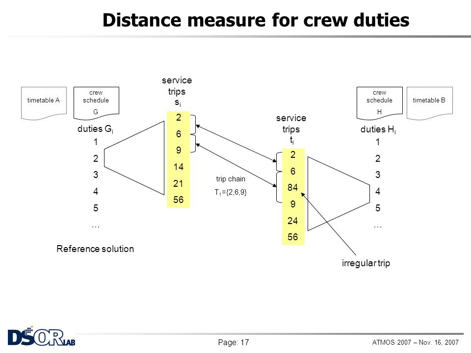 Distance measure for crew duties