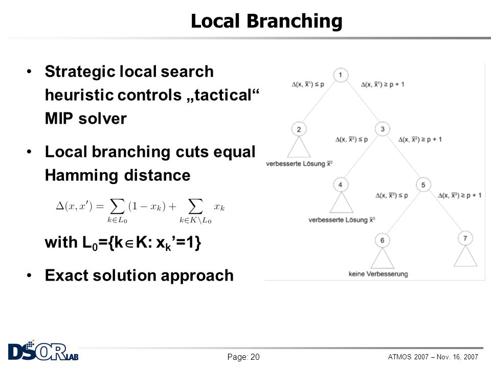 "Local Branching Strategic local search heuristic controls ""tactical MIP solver. Local branching cuts equal Hamming distance."