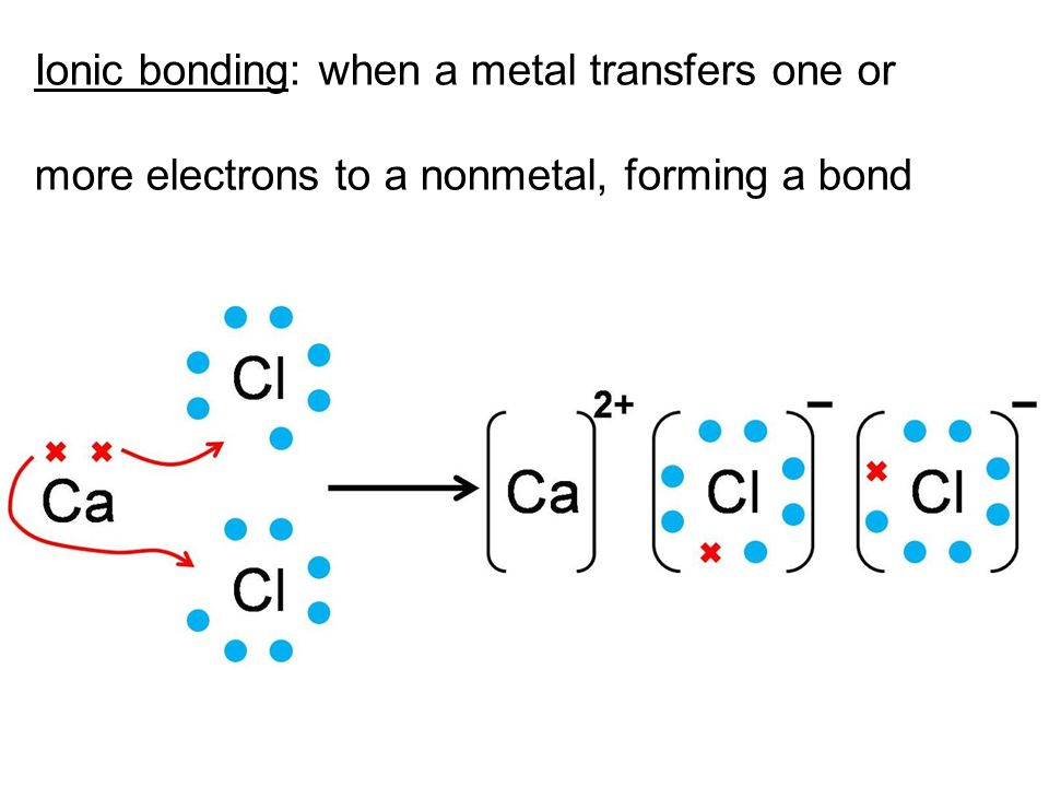 Ionic bonding: when a metal transfers one or