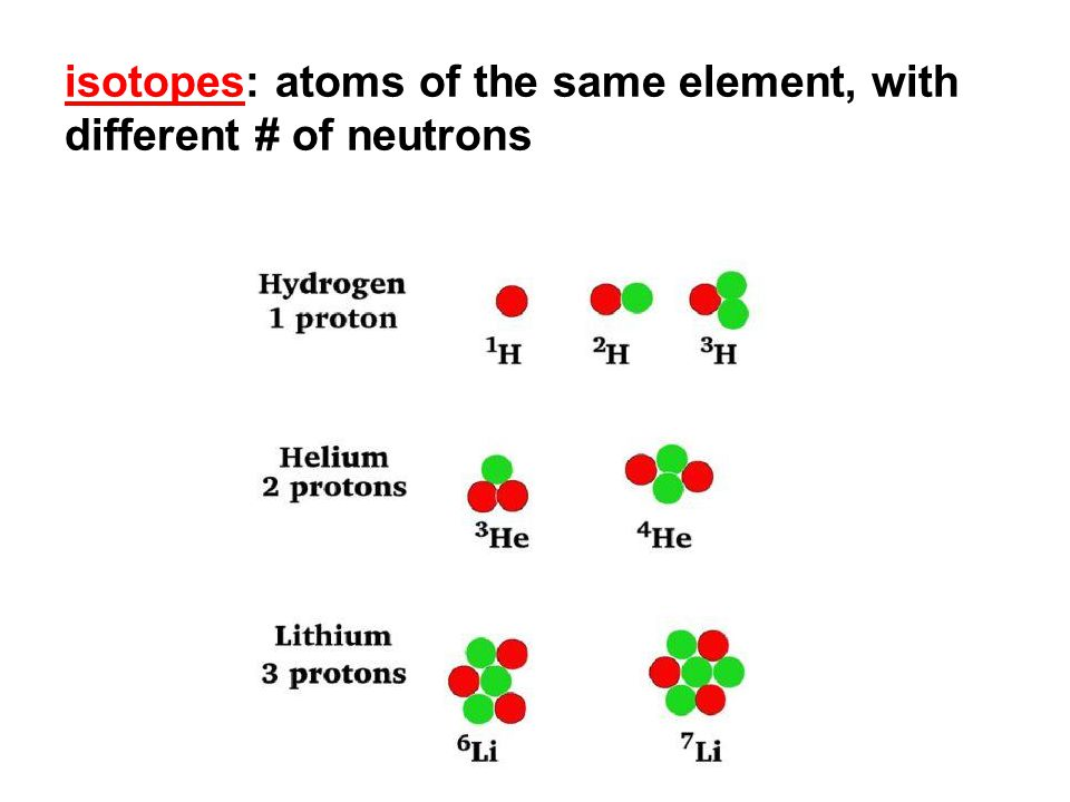 isotopes: atoms of the same element, with different # of neutrons