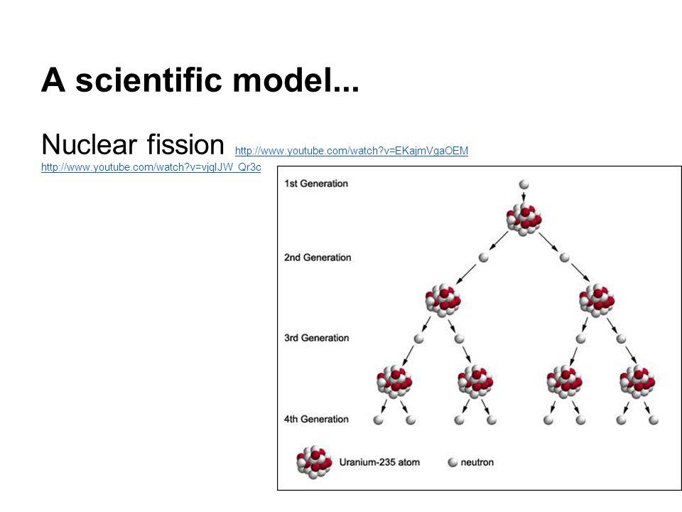 A scientific model...