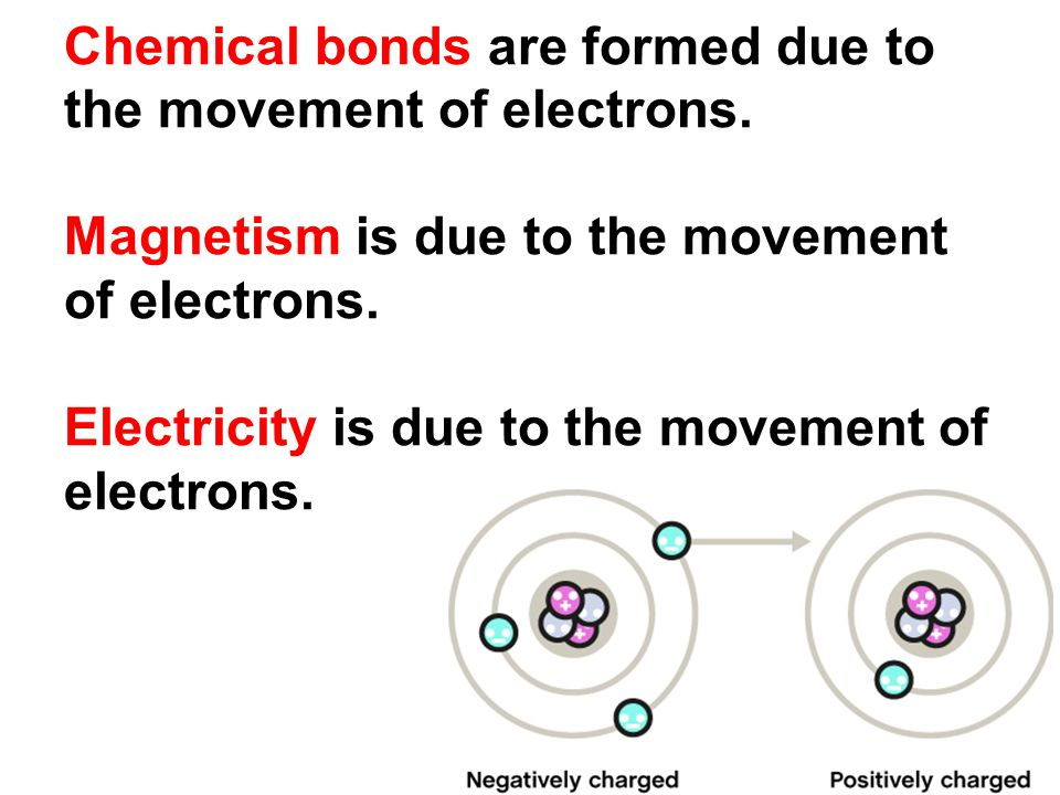 Chemical bonds are formed due to the movement of electrons