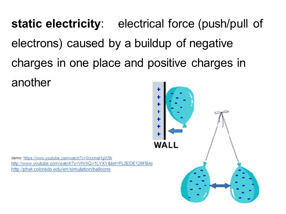 static electricity: electrical force (push/pull of