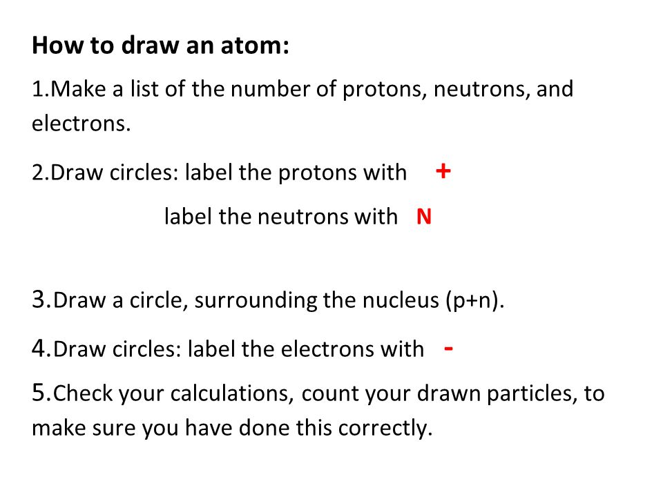 How to draw an atom: Make a list of the number of protons, neutrons, and electrons. Draw circles: label the protons with +