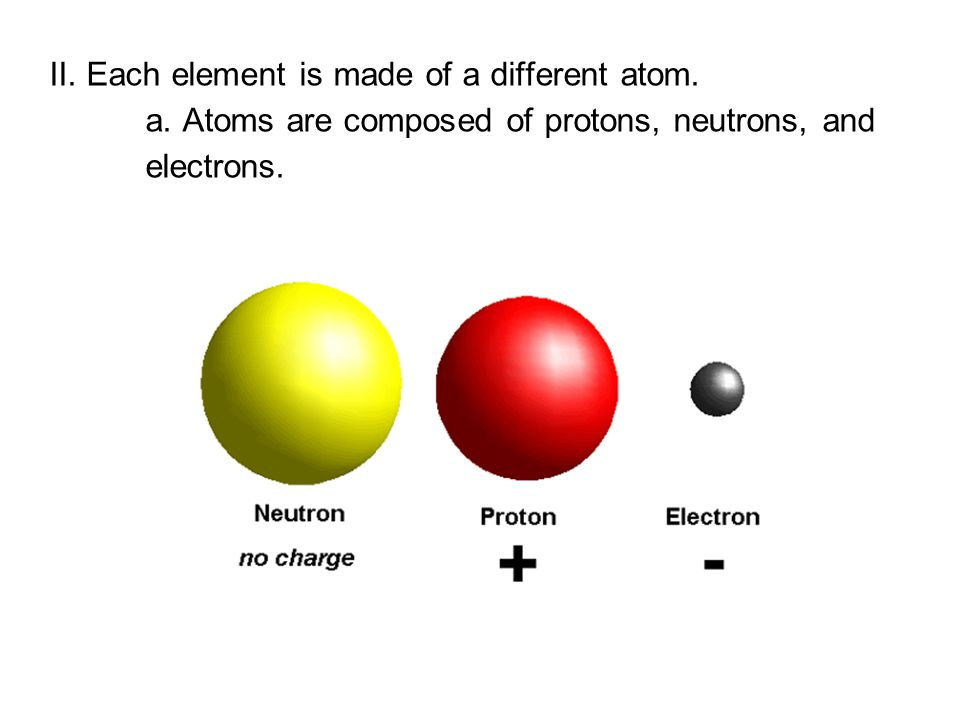 II. Each element is made of a different atom.