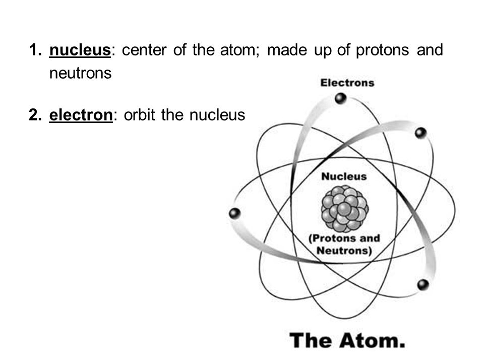 nucleus: center of the atom; made up of protons and neutrons