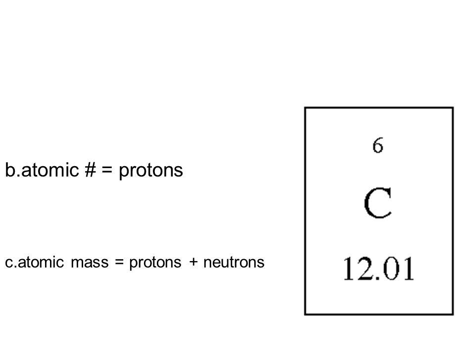 atomic # = protons atomic mass = protons + neutrons