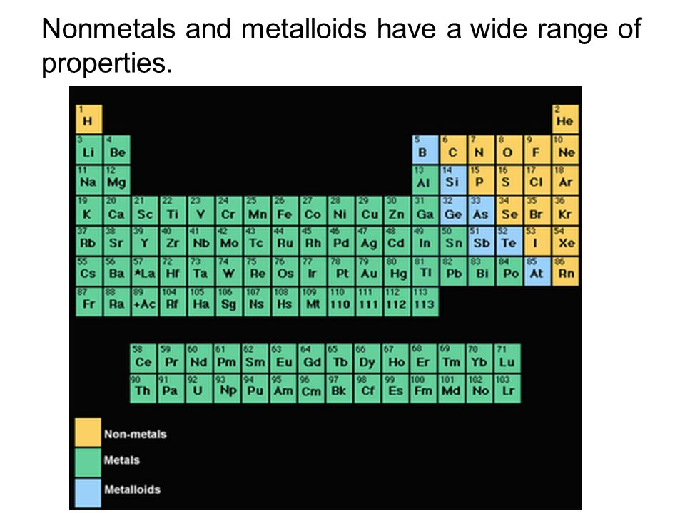 Nonmetals and metalloids have a wide range of properties.