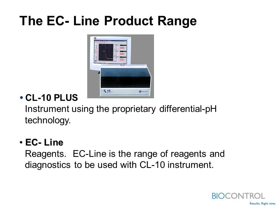 The EC- Line Product Range