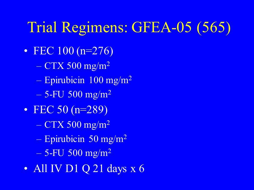 Trial Regimens: GFEA-05 (565)