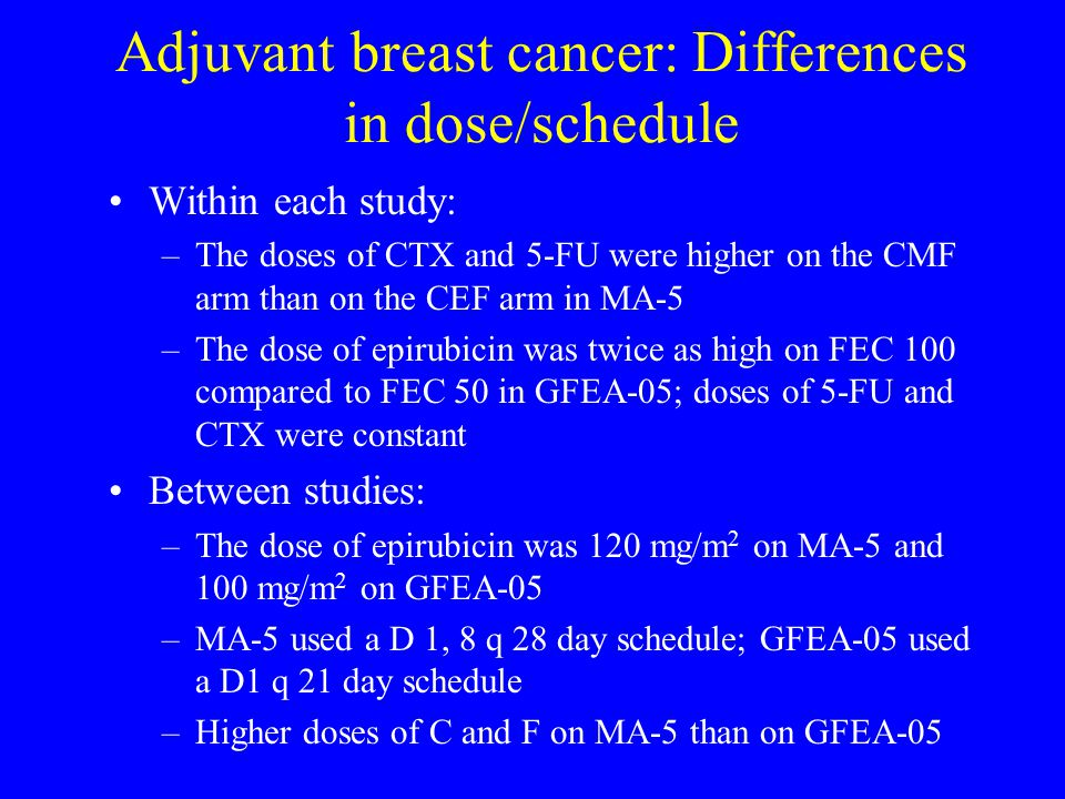 Adjuvant breast cancer: Differences in dose/schedule