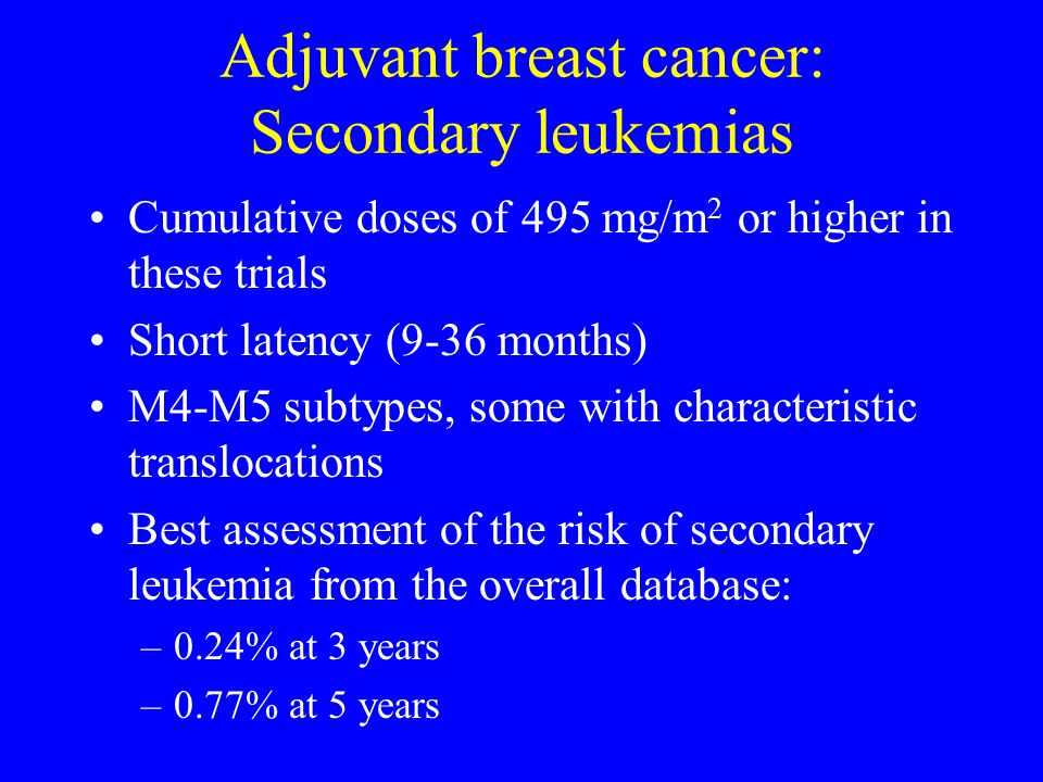 Adjuvant breast cancer: Secondary leukemias