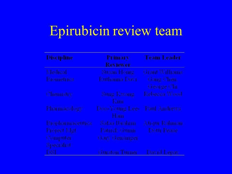 Epirubicin review team