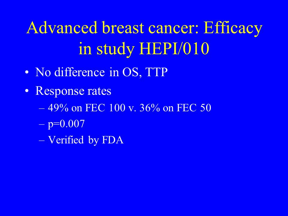 Advanced breast cancer: Efficacy in study HEPI/010