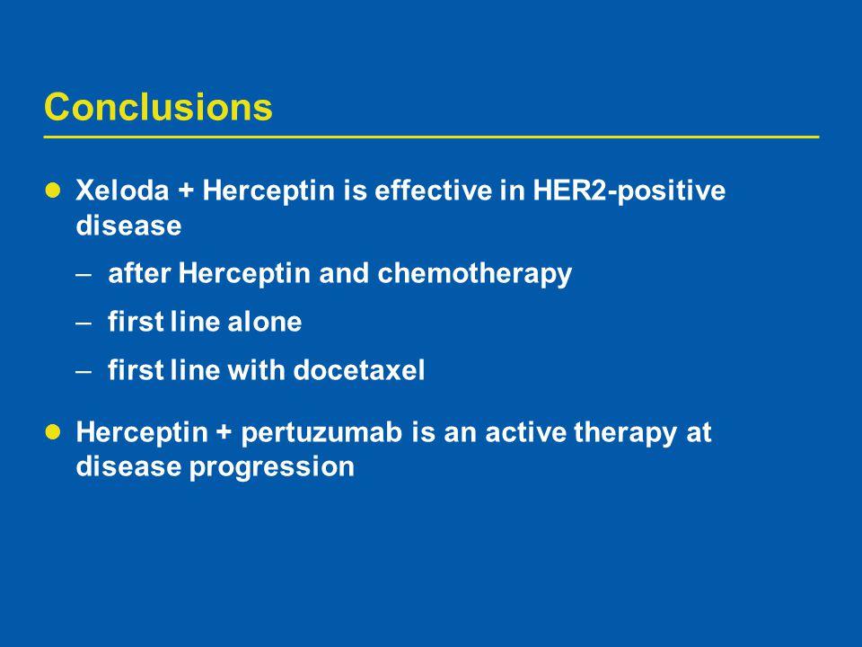 Conclusions Xeloda + Herceptin is effective in HER2-positive disease