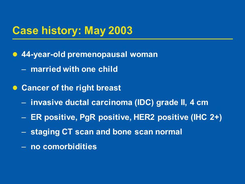 Case history: May 2003 44-year-old premenopausal woman