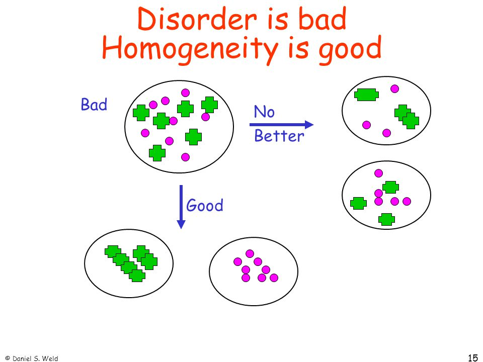 Disorder is bad Homogeneity is good