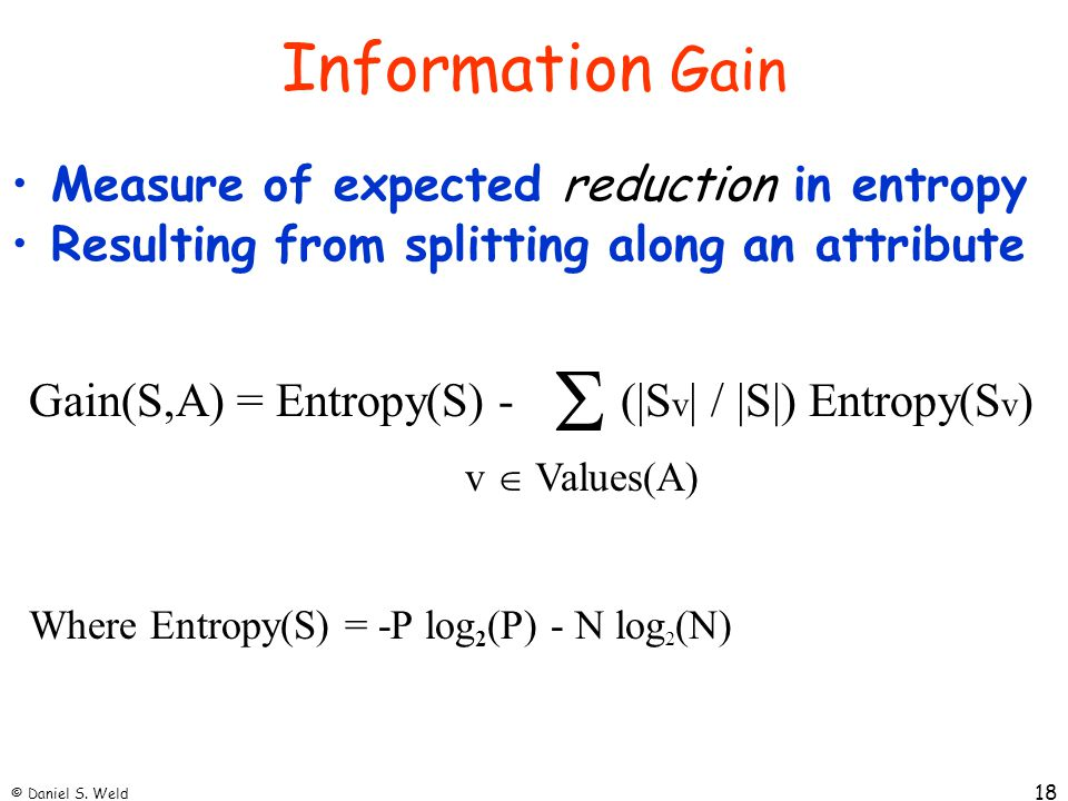  Information Gain Measure of expected reduction in entropy