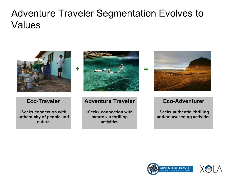 Adventure Traveler Segmentation Evolves to Values
