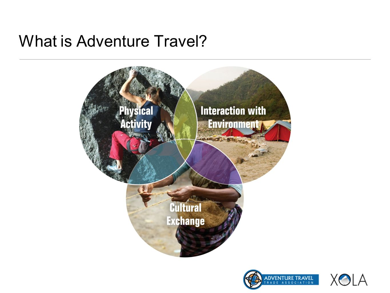 What is Adventure Travel